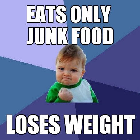 Eats only junk food Funny Meme