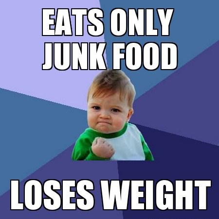 Eats only junk food Funny Meme